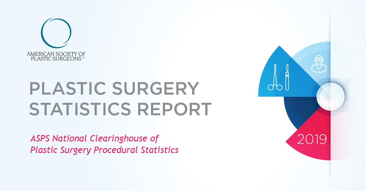 Sociedade americana de cirurgiões plásticos prevê novas tendências do setor em meio à reabertura do COVID-19 4